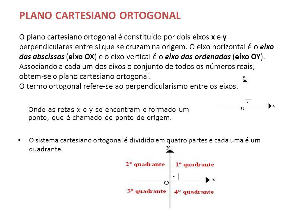 PLANO CARTESIANO ORTOGONAL O plano cartesiano ortogonal é constituído por dois eixos x e y perpendiculares entre si que se cruzam na origem.