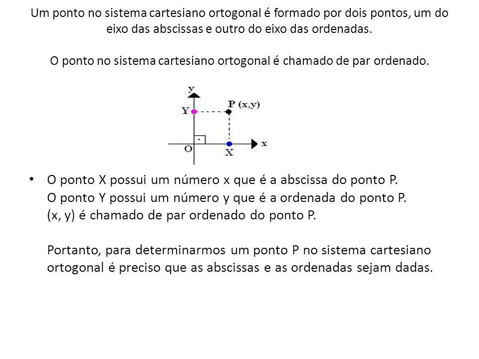 Um ponto no sistema cartesiano ortogonal é formado por dois pontos, um do eixo das abscissas e outro do eixo das ordenadas.