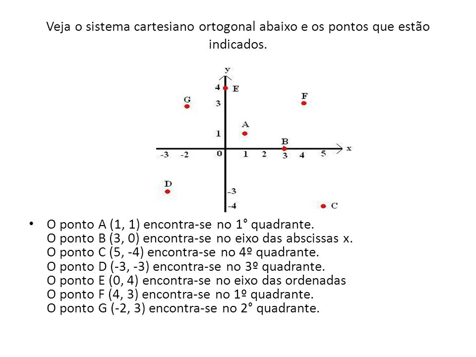 Veja o sistema cartesiano ortogonal abaixo e os pontos que estão indicados.
