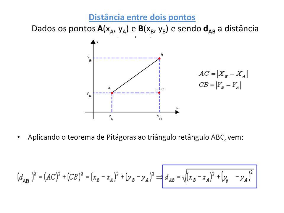 Distância entre dois pontos Dados os pontos A(x A, y A ) e B(x B, y B ) e sendo d AB a distância entre eles, temos: • Aplicando o teorema de Pitágoras ao triângulo retângulo ABC, vem: