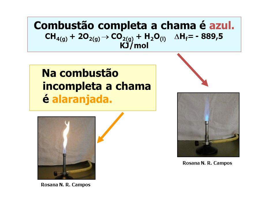Combustão completa a chama é azul. CH 4(g) + 2O 2(g)  CO 2(g) + H 2 O (l)  H f = - 889,5 KJ/mol Na combustão incompleta a chama é alaranjada. Rosana