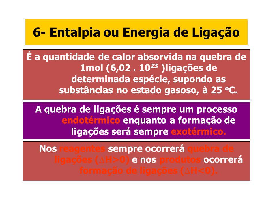 6- Entalpia ou Energia de Ligação É a quantidade de calor absorvida na quebra de 1mol (6,02. 10 23 )ligações de determinada espécie, supondo as substâ