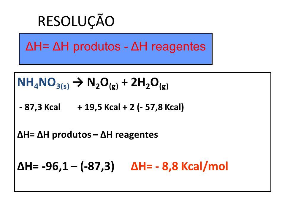 NH 4 NO 3(s) → N 2 O (g) + 2H 2 O (g) - 87,3 Kcal + 19,5 Kcal + 2 (- 57,8 Kcal) ΔH= ΔH produtos – ΔH reagentes ΔH= -96,1 – (-87,3) ΔH= - 8,8 Kcal/mol
