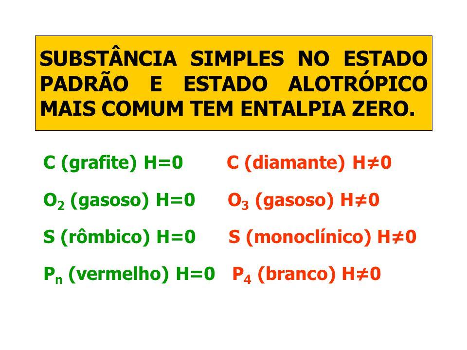 SUBSTÂNCIA SIMPLES NO ESTADO PADRÃO E ESTADO ALOTRÓPICO MAIS COMUM TEM ENTALPIA ZERO. C (grafite) H=0 C (diamante) H≠0 O 2 (gasoso) H=0 O 3 (gasoso) H