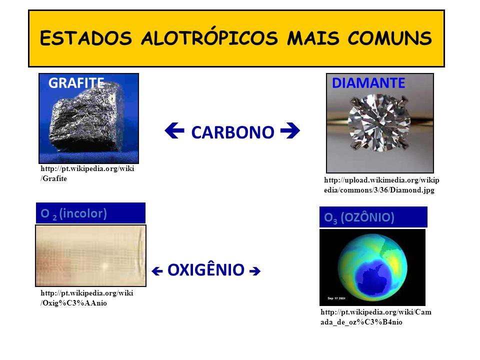 ESTADOS ALOTRÓPICOS MAIS COMUNS http://upload.wikimedia.org/wikip edia/commons/3/36/Diamond.jpg  CARBONO   OXIGÊNIO  GRAFITEDIAMANTE O 3 (OZÔNIO)