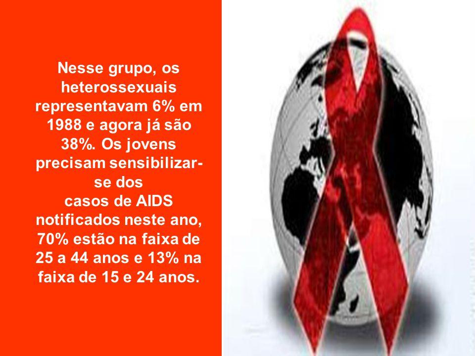 Hoje, no Brasil, os heterossexuais representam 38% dos que pegaram através de relação sexual.
