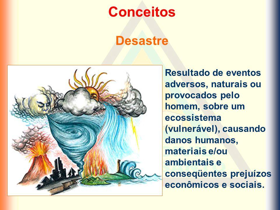 Evento Adverso Conceitos Fenômeno causador de um desastre.