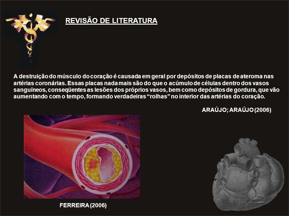REVISÃO DE LITERATURA A destruição do músculo do coração é causada em geral por depósitos de placas de ateroma nas artérias coronárias.