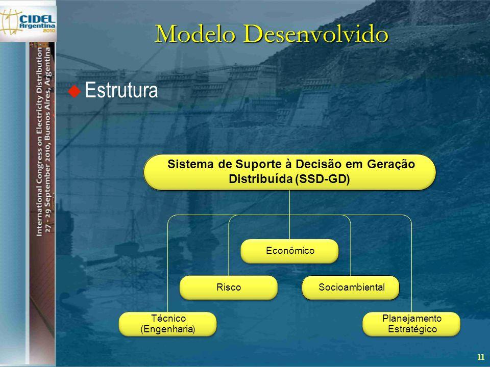 Modelo Desenvolvido  Estrutura 11 Sistema de Suporte à Decisão em Geração Distribuída(SSD-GD) Risco Econômico Socioambiental Planejamento Estratégico Técnico (Engenharia)