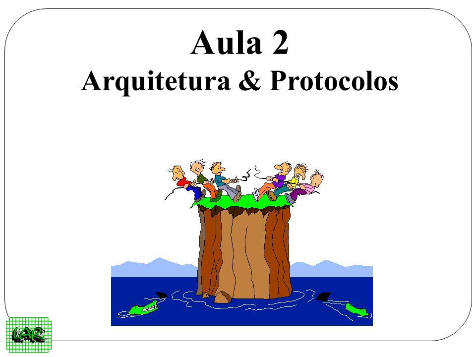 Roteiro da Aula 2 1.1 Arquitetura em Camadas 1.2 O que é um protocolo 1.3 Implementação de um Protocolo Simples 1.4 Especificação de Protocolo
