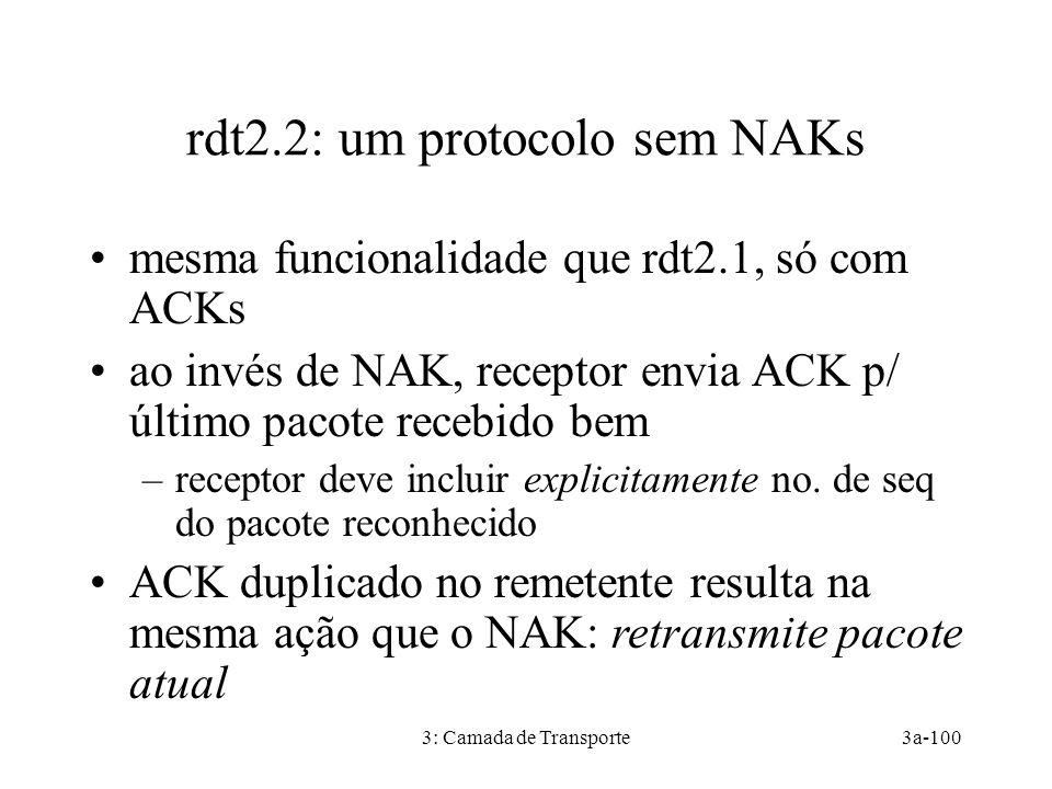 3: Camada de Transporte3a-100 rdt2.2: um protocolo sem NAKs •mesma funcionalidade que rdt2.1, só com ACKs •ao invés de NAK, receptor envia ACK p/ último pacote recebido bem –receptor deve incluir explicitamente no.