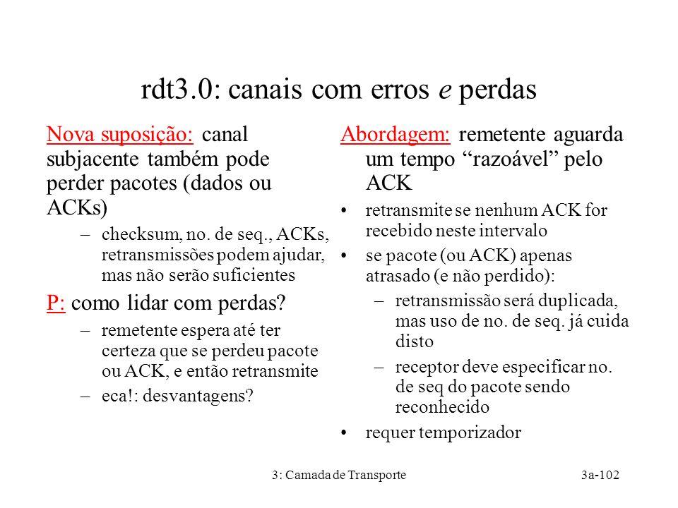 3: Camada de Transporte3a-102 rdt3.0: canais com erros e perdas Nova suposição: canal subjacente também pode perder pacotes (dados ou ACKs) –checksum, no.