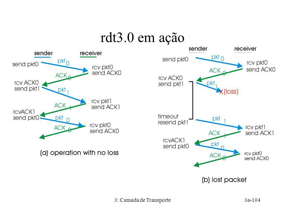 3: Camada de Transporte3a-104 rdt3.0 em ação