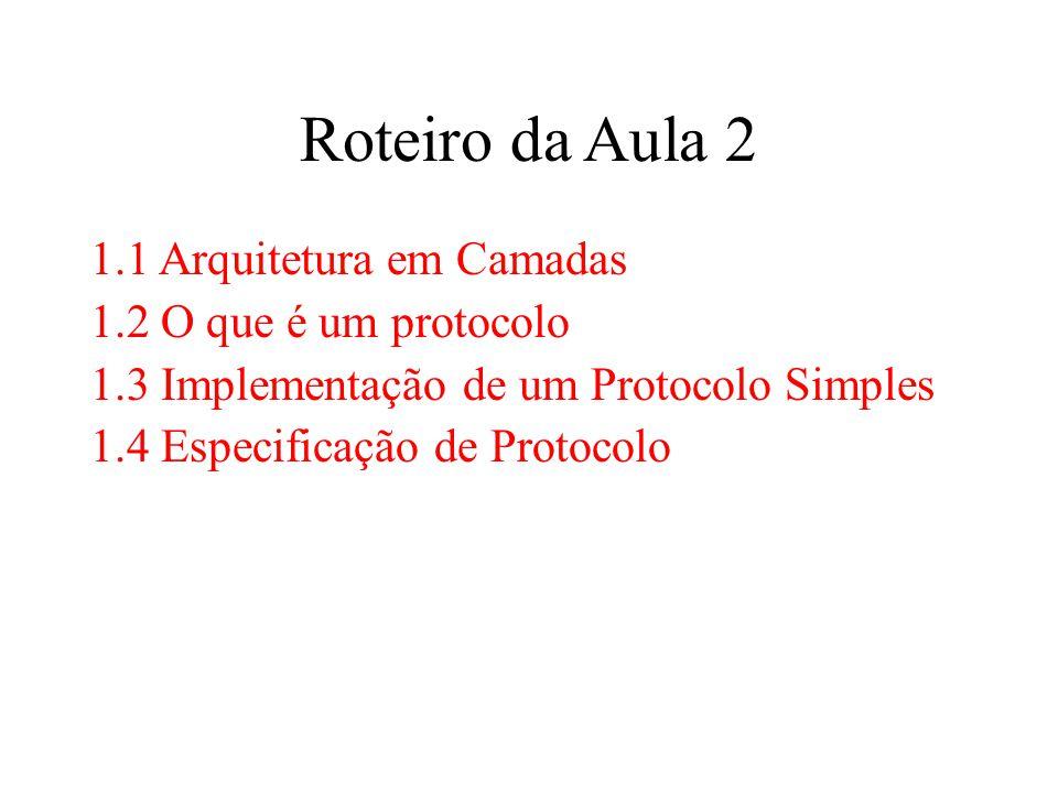 3: Camada de Transporte3a-103 rdt3.0: remetente sndpkt = make_pkt(0, data, checksum) udt_send(sndpkt) start_timer rdt_send(data) Wait for ACK0 rdt_rcv(rcvpkt) && ( corrupt(rcvpkt) || isACK(rcvpkt,1) ) Wait for call 1 from above sndpkt = make_pkt(1, data, checksum) udt_send(sndpkt) start_timer rdt_send(data) rdt_rcv(rcvpkt) && notcorrupt(rcvpkt) && isACK(rcvpkt,0) rdt_rcv(rcvpkt) && ( corrupt(rcvpkt) || isACK(rcvpkt,0) ) rdt_rcv(rcvpkt) && notcorrupt(rcvpkt) && isACK(rcvpkt,1) stop_timer timeout udt_send(sndpkt) start_timer timeout rdt_rcv(rcvpkt) Wait for call 0from above Wait for ACK1  rdt_rcv(rcvpkt)    udt_send(sndpkt) start_timer