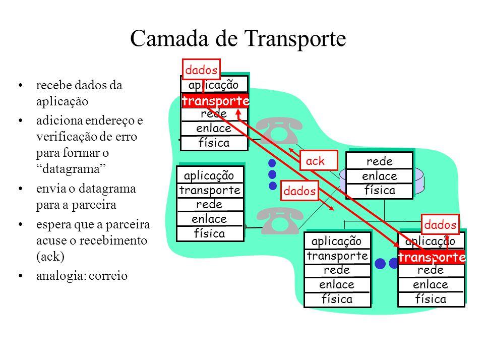 Camada de Transporte aplicação transporte rede enlace física aplicação transporte rede enlace física aplicação transporte rede enlace física aplicação transporte rede enlace física rede enlace física dados •recebe dados da aplicação •adiciona endereço e verificação de erro para formar o datagrama •envia o datagrama para a parceira •espera que a parceira acuse o recebimento (ack) •analogia: correio dados transporte ack