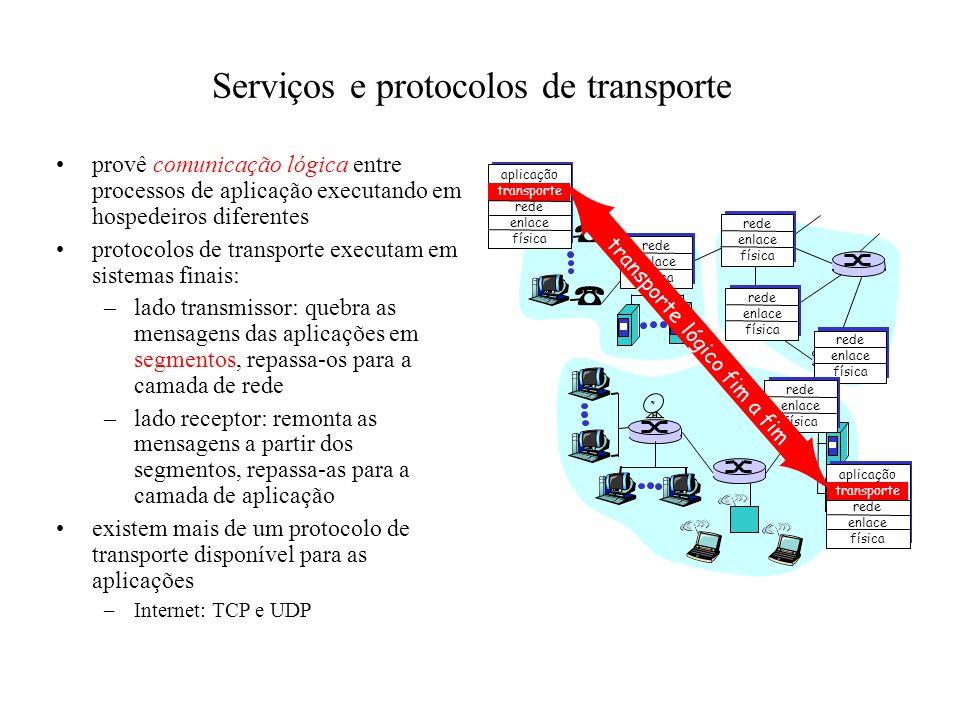 Serviços e protocolos de transporte •provê comunicação lógica entre processos de aplicação executando em hospedeiros diferentes •protocolos de transporte executam em sistemas finais: –lado transmissor: quebra as mensagens das aplicações em segmentos, repassa-os para a camada de rede –lado receptor: remonta as mensagens a partir dos segmentos, repassa-as para a camada de aplicação •existem mais de um protocolo de transporte disponível para as aplicações –Internet: TCP e UDP aplicação transporte rede enlace física rede enlace física aplicação transporte rede enlace física rede enlace física rede enlace física rede enlace física rede enlace física transporte lógico fim a fim