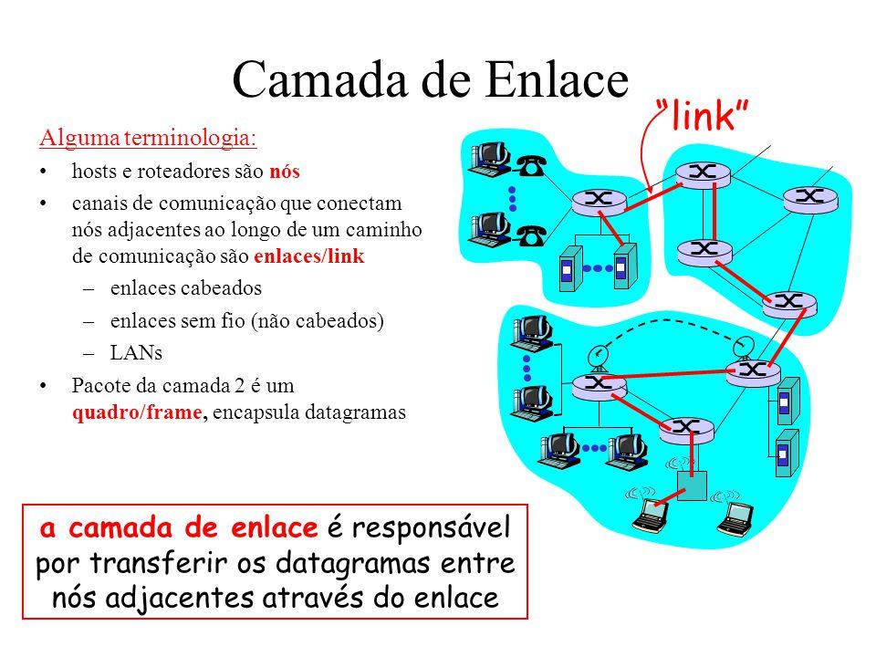 Camada de Enlace Alguma terminologia: •hosts e roteadores são nós •canais de comunicação que conectam nós adjacentes ao longo de um caminho de comunicação são enlaces/link –enlaces cabeados –enlaces sem fio (não cabeados) –LANs •Pacote da camada 2 é um quadro/frame, encapsula datagramas link a camada de enlace é responsável por transferir os datagramas entre nós adjacentes através do enlace