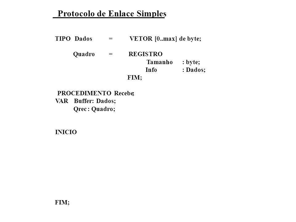 Protocolo de Enlace Simples TIPO Dados = VETOR [0..max] de byte; Quadro = REGISTRO Tamanho : byte; Info : Dados; FIM; PROCEDIMENTO Recebe; VAR Buffer: Dados; Qrec: Quadro; INICIO FIM;