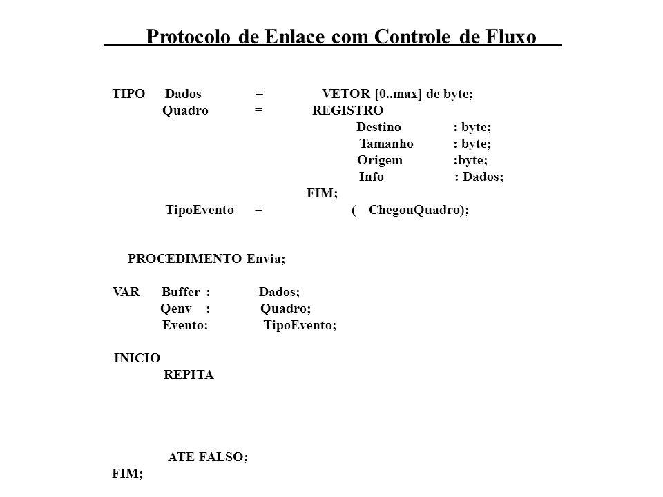 Protocolo de Enlace com Controle de Fluxo TIPO Dados=VETOR [0..max] de byte; Quadro=REGISTRO Destino: byte; Tamanho: byte; Origem:byte; Info: Dados; FIM; TipoEvento=(ChegouQuadro); PROCEDIMENTO Envia; VARBuffer:Dados; Qenv:Quadro; Evento:TipoEvento; INICIO REPITA ATE FALSO; FIM;