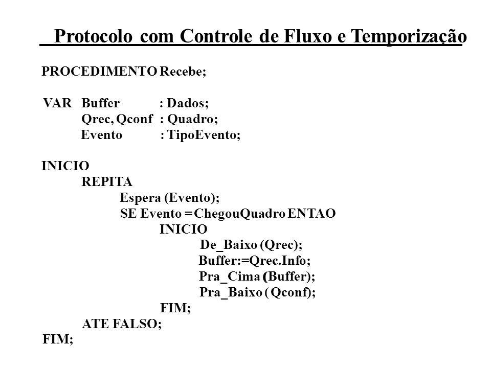 Protocolo com Controle de Fluxo e Temporização PROCEDIMENTO Recebe; VARBuffer: Dados; Qrec,Qconf: Quadro; Evento:TipoEvento; INICIO REPITA Espera (Evento); SE Evento =ChegouQuadro ENTAO INICIO De_Baixo (Qrec); Buffer:=Qrec.Info; Pra_Cima ( (Buffer); Pra_Baixo (Qconf); FIM; ATE FALSO; FIM;