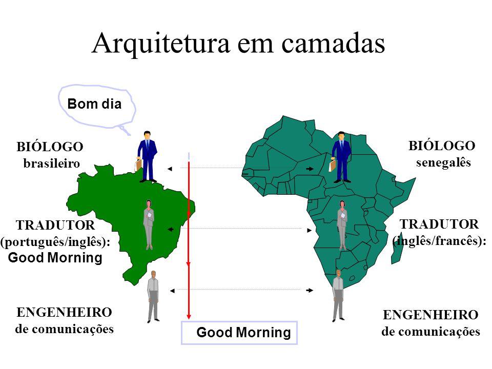 BIÓLOGO brasileiro BIÓLOGO senegalês TRADUTOR (português/inglês): Good Morning TRADUTOR (inglês/francês): ENGENHEIRO de comunicações ENGENHEIRO de comunicações Bom dia Good Morning Arquitetura em camadas