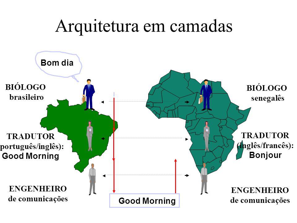 BIÓLOGO brasileiro BIÓLOGO senegalês TRADUTOR (português/inglês): Good Morning TRADUTOR (inglês/francês): Bonjour ENGENHEIRO de comunicações ENGENHEIRO de comunicações Bom dia Good Morning Arquitetura em camadas
