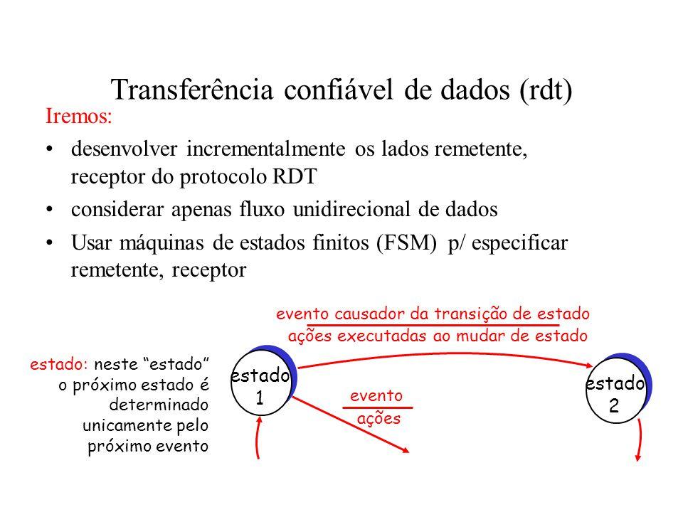 Transferência confiável de dados (rdt) Iremos: •desenvolver incrementalmente os lados remetente, receptor do protocolo RDT •considerar apenas fluxo unidirecional de dados •Usar máquinas de estados finitos (FSM) p/ especificar remetente, receptor estado 1 estado 2 evento causador da transição de estado ações executadas ao mudar de estado estado: neste estado o próximo estado é determinado unicamente pelo próximo evento evento ações