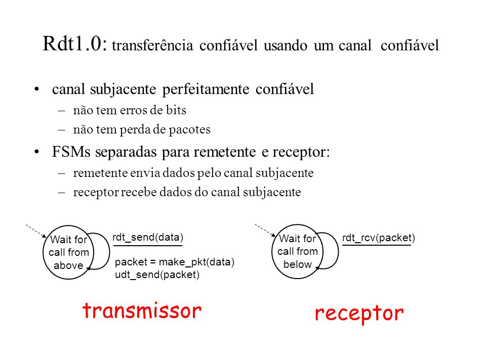 Rdt1.0: transferência confiável usando um canal confiável •canal subjacente perfeitamente confiável –não tem erros de bits –não tem perda de pacotes •FSMs separadas para remetente e receptor: –remetente envia dados pelo canal subjacente –receptor recebe dados do canal subjacente Wait for call from above packet = make_pkt(data) udt_send(packet) rdt_send(data) Wait for call from below rdt_rcv(packet) transmissor receptor