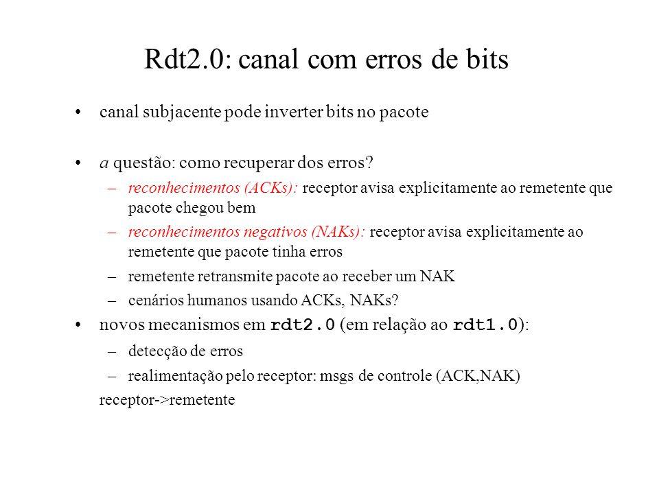 Rdt2.0: canal com erros de bits •canal subjacente pode inverter bits no pacote •a questão: como recuperar dos erros.