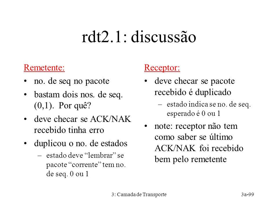 3: Camada de Transporte3a-99 rdt2.1: discussão Remetente: •no.