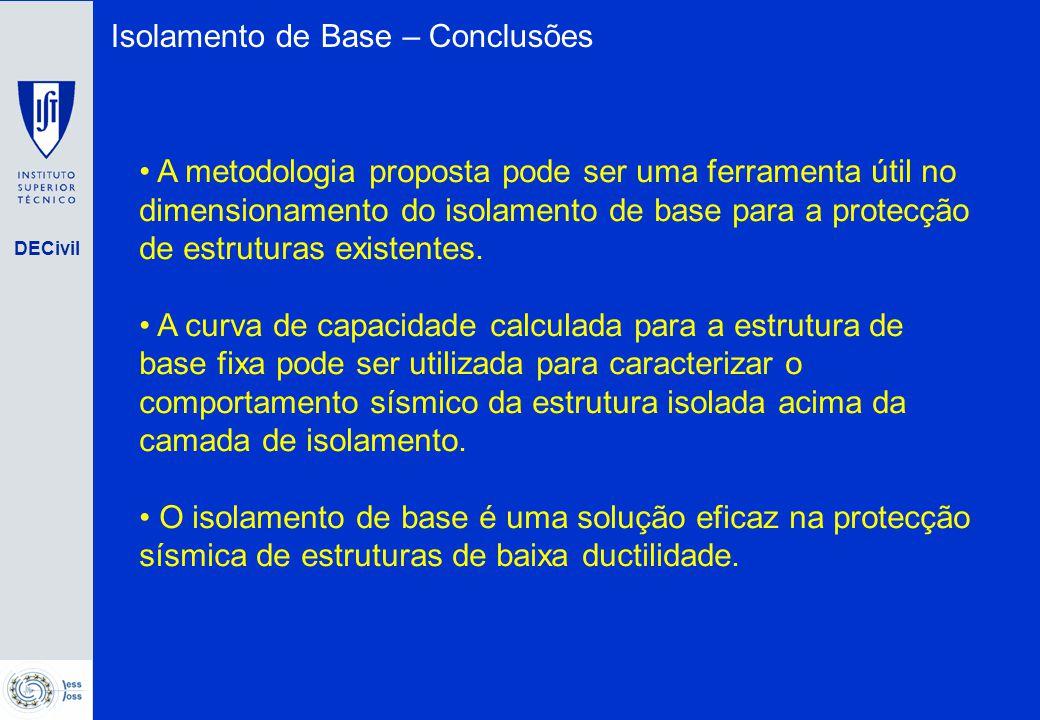 DECivil Isolamento de Base – Conclusões • A metodologia proposta pode ser uma ferramenta útil no dimensionamento do isolamento de base para a protecçã