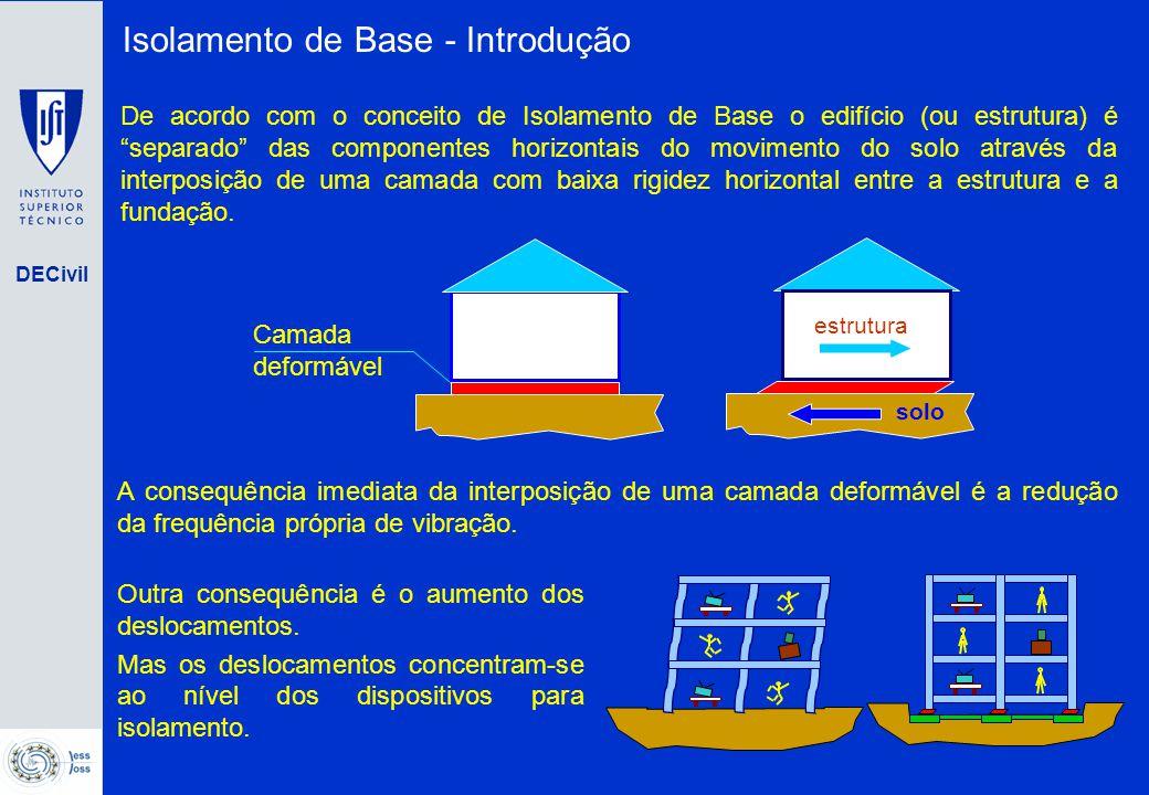 DECivil Deslocamento Efectivo D EFF = 0.95 D max Massa Efectiva M EFF = 1.00 M tot Base Isolada Resposta Não Linear do modelo com Isolamento de Base Isolamento de Base – Dimensionamento com Base em Deslocamentos