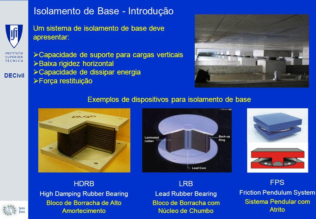 DECivil Isolamento de Base - Introdução Um sistema de isolamento de base deve apresentar:  Capacidade de suporte para cargas verticais  Baixa rigide