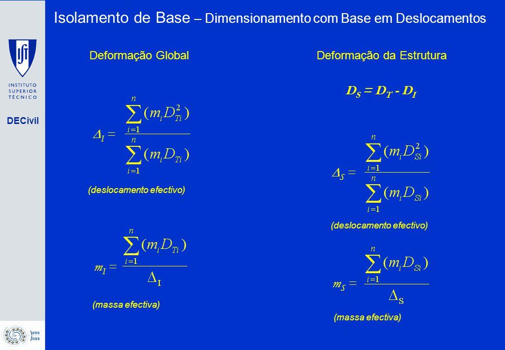 DECivil Base Fixa Isolada  = 5%  = 15% Capacity spectrum com estrutura isolada Ponto 1 Ponto 2 Ponto 1: (S d, S a ) Ponto 2: (S d,eq, S a,eq ) S a,eq = S a Isolamento de Base – Dimensionamento com Base em Deslocamentos