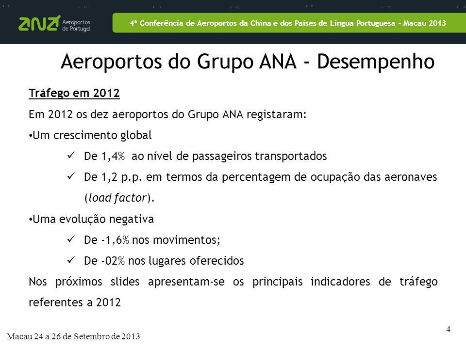4 4ª Conferência de Aeroportos da China e dos Países de Língua Portuguesa – Macau 2013 Aeroportos do Grupo ANA - Desempenho Macau 24 a 26 de Setembro de 2013 Tráfego em 2012 Em 2012 os dez aeroportos do Grupo ANA registaram: • Um crescimento global  De 1,4% ao nível de passageiros transportados  De 1,2 p.p.