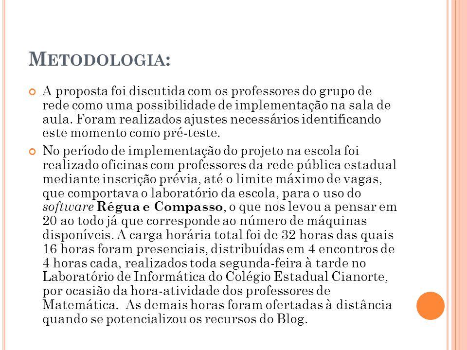 M ETODOLOGIA : A proposta foi discutida com os professores do grupo de rede como uma possibilidade de implementação na sala de aula. Foram realizados