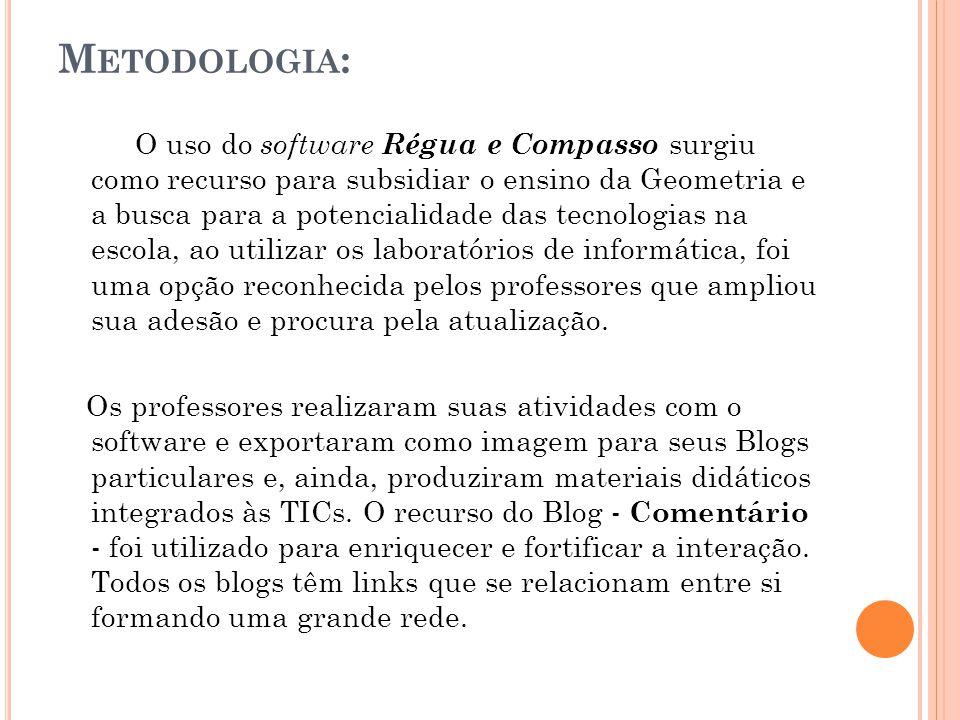 M ETODOLOGIA : O uso do software Régua e Compasso surgiu como recurso para subsidiar o ensino da Geometria e a busca para a potencialidade das tecnolo