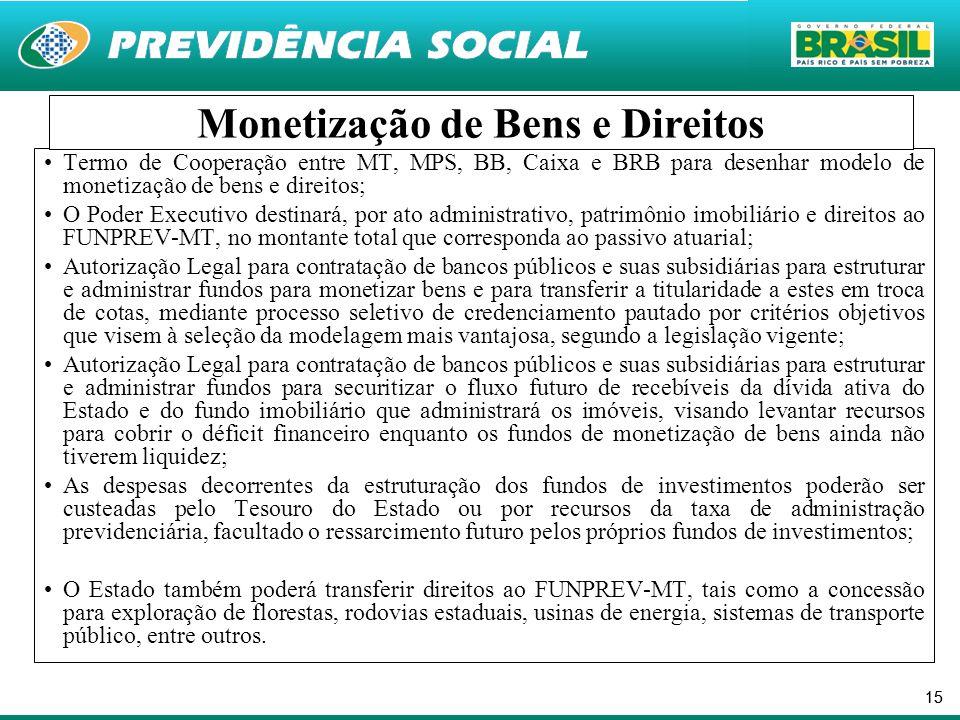 15 •Termo de Cooperação entre MT, MPS, BB, Caixa e BRB para desenhar modelo de monetização de bens e direitos; •O Poder Executivo destinará, por ato a