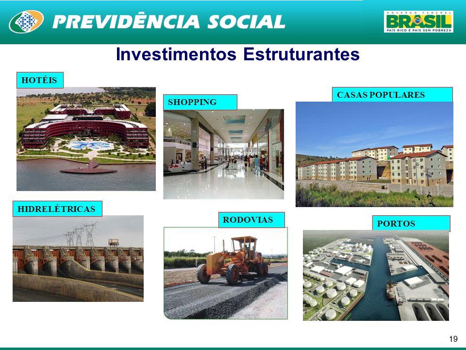 19 Investimentos Estruturantes HOTÉIS SHOPPING HIDRELÉTRICAS RODOVIAS CASAS POPULARES PORTOS