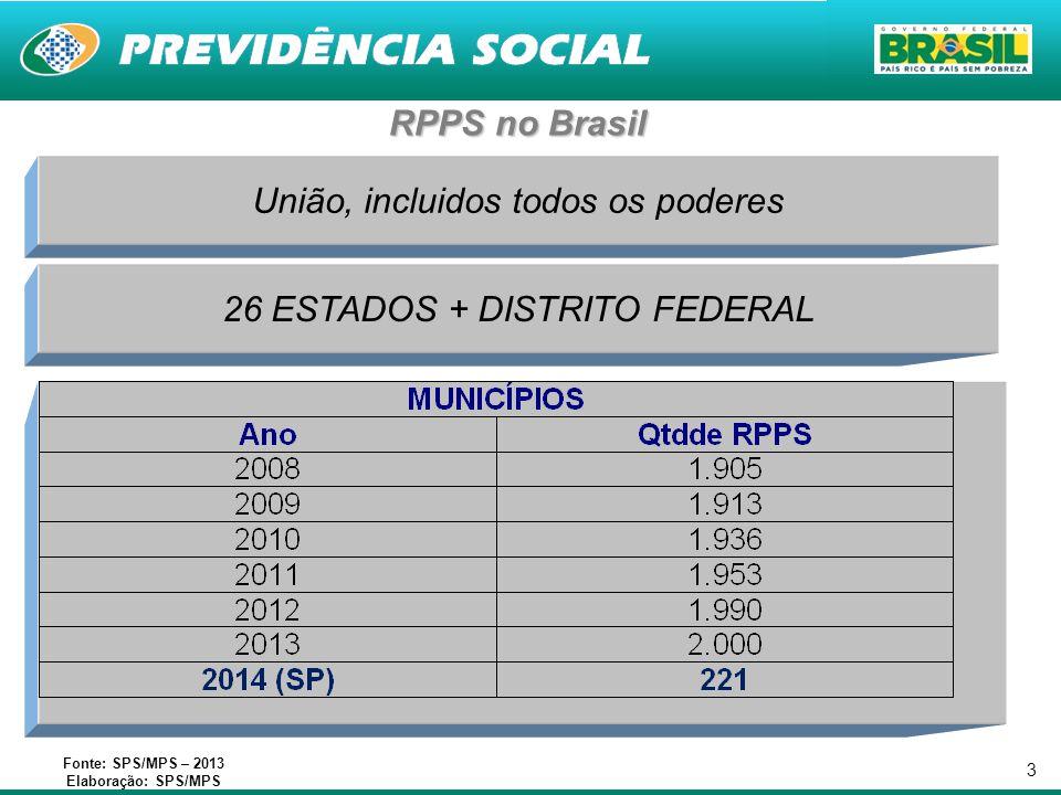 3 RPPS no Brasil União, incluidos todos os poderes Fonte: SPS/MPS – 2013 Elaboração: SPS/MPS 26 ESTADOS + DISTRITO FEDERAL