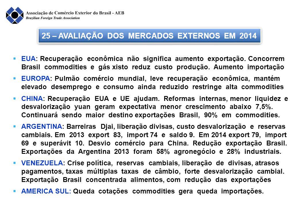 25 – AVALIAÇÃO DOS MERCADOS EXTERNOS EM 2014  EUA: Recuperação econômica não significa aumento exportação. Concorrem Brasil commodities e gás xisto r