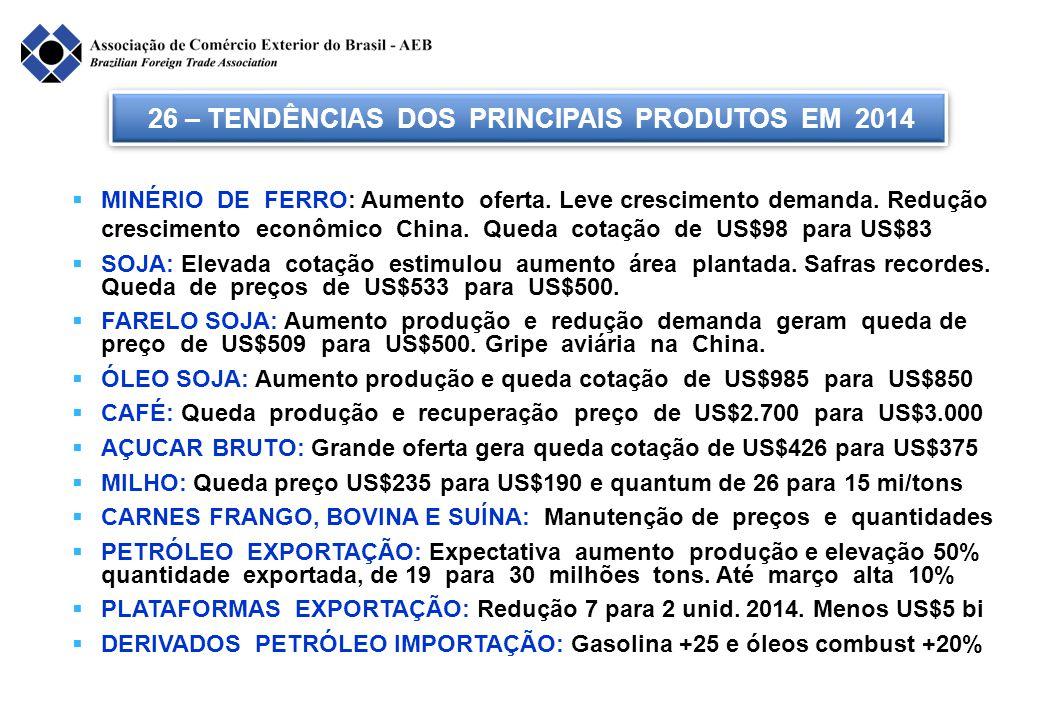 26 – TENDÊNCIAS DOS PRINCIPAIS PRODUTOS EM 2014  MINÉRIO DE FERRO: Aumento oferta. Leve crescimento demanda. Redução crescimento econômico China. Que