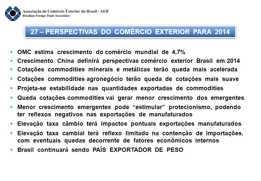 27 – PERSPECTIVAS DO COMÉRCIO EXTERIOR PARA 2014  OMC estima crescimento do comércio mundial de 4,7%  Crescimento China definirá perspectivas comérc