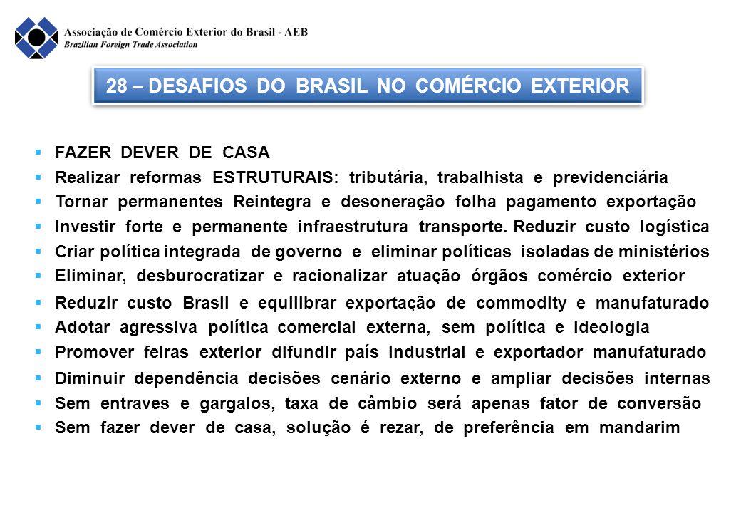 28 – DESAFIOS DO BRASIL NO COMÉRCIO EXTERIOR  FAZER DEVER DE CASA  Realizar reformas ESTRUTURAIS: tributária, trabalhista e previdenciária  Tornar