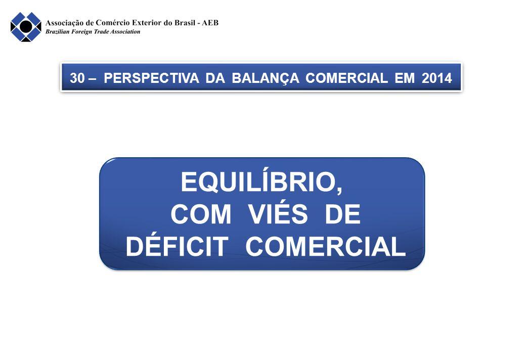 30 – PERSPECTIVA DA BALANÇA COMERCIAL EM 2014 EQUILÍBRIO, COM VIÉS DE DÉFICIT COMERCIAL EQUILÍBRIO, COM VIÉS DE DÉFICIT COMERCIAL