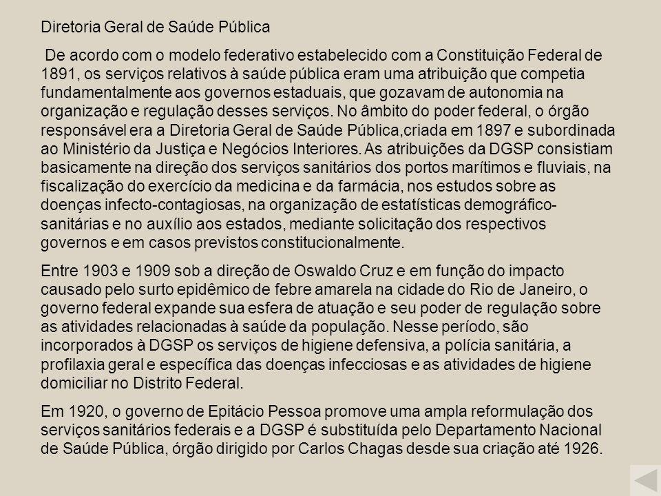 Diretoria Geral de Saúde Pública De acordo com o modelo federativo estabelecido com a Constituição Federal de 1891, os serviços relativos à saúde públ