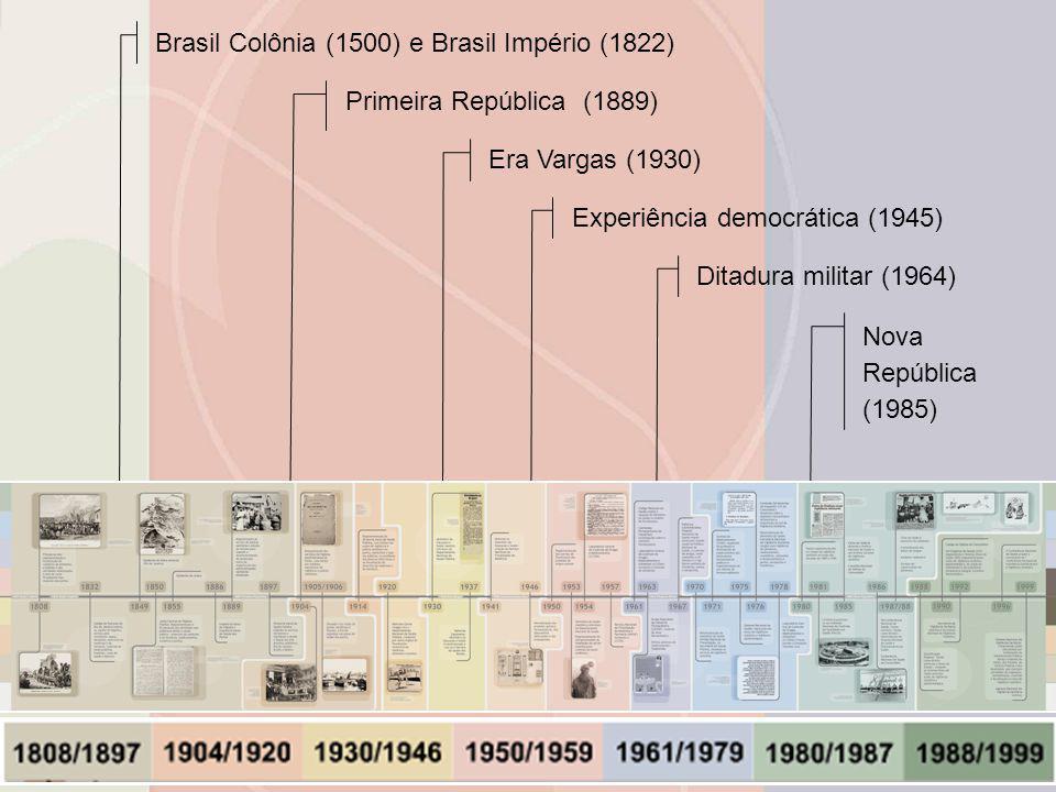 Brasil Colônia (1500) e Brasil Império (1822) Primeira República (1889) Era Vargas (1930) Experiência democrática (1945) Ditadura militar (1964) Nova