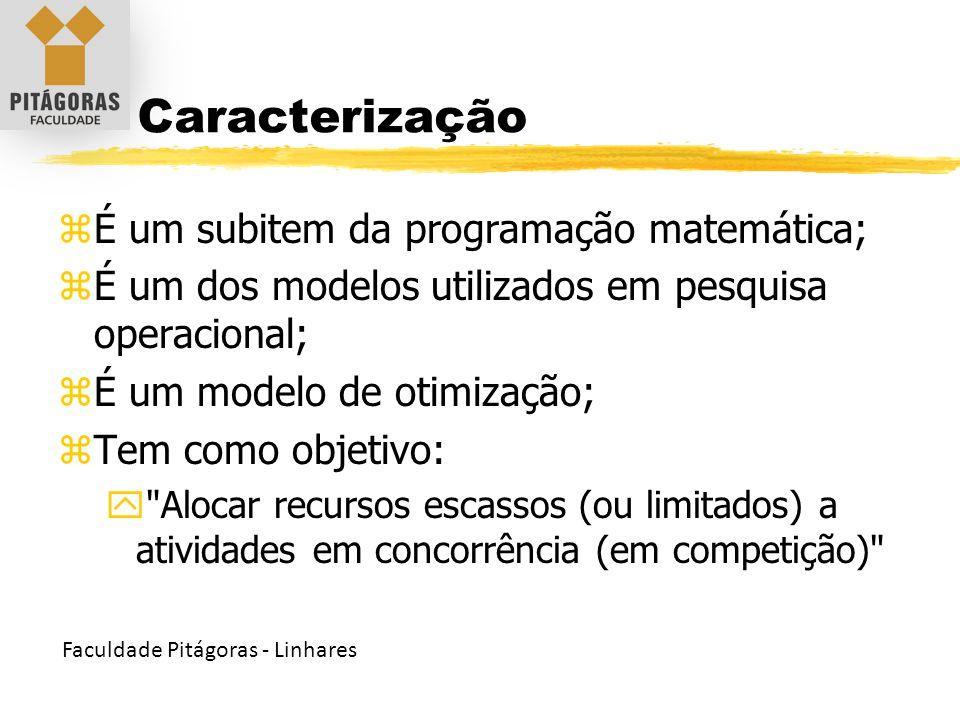 Caracterização zÉ um subitem da programação matemática; zÉ um dos modelos utilizados em pesquisa operacional; zÉ um modelo de otimização; zTem como ob