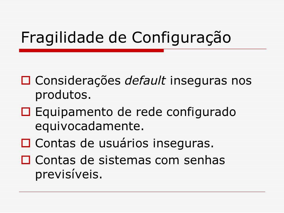 Fragilidade de Configuração  Considerações default inseguras nos produtos.  Equipamento de rede configurado equivocadamente.  Contas de usuários in