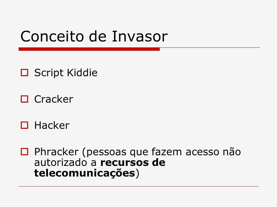 Conceito de Invasor  Script Kiddie  Cracker  Hacker  Phracker (pessoas que fazem acesso não autorizado a recursos de telecomunicações)